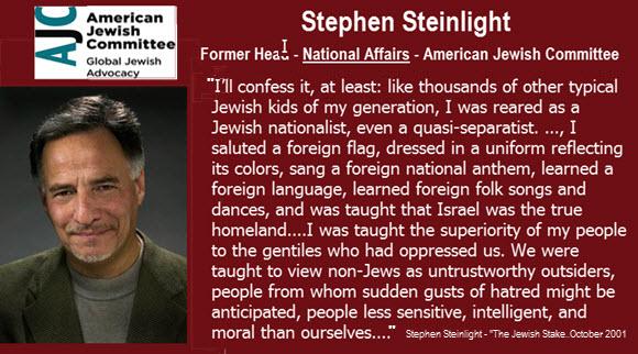 Jews anti-White.